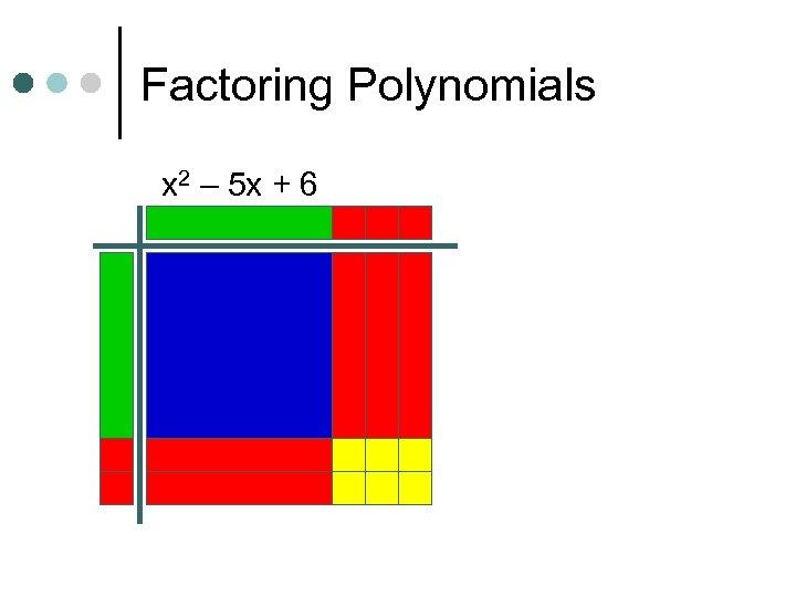 Factoring Polynomials x 2 – 5 x + 6