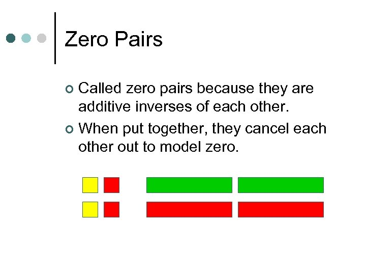 Zero Pairs Called zero pairs because they are additive inverses of each other. ¢