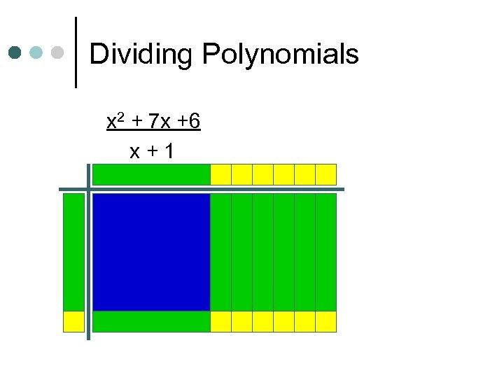 Dividing Polynomials x 2 + 7 x +6 x+1