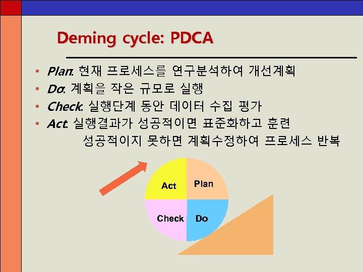 Deming cycle: PDCA • • Plan: 현재 프로세스를 연구분석하여 개선계획 Do: 계획을 작은 규모로
