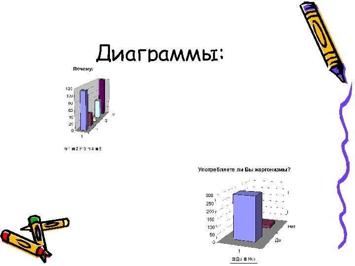 Диаграммы: