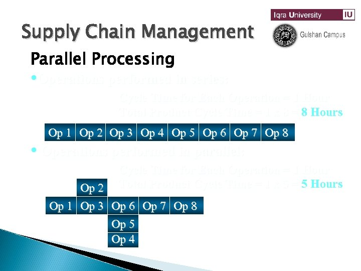 Supply Chain Management Parallel Processing • Operations performed in series: Cycle Time for Each