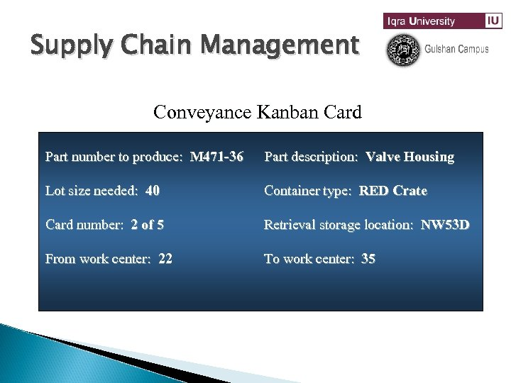 Supply Chain Management Conveyance Kanban Card Part number to produce: M 471 -36 Part