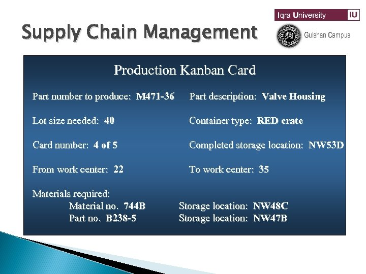 Supply Chain Management Production Kanban Card Part number to produce: M 471 -36 Part