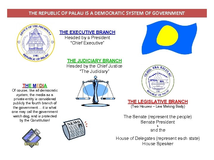 THE REPUBLIC OF PALAU IS A DEMOCRATIC SYSTEM OF GOVERNMENT THE EXECUTIVE BRANCH Headed