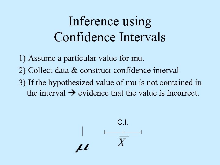 Inference using Confidence Intervals 1) Assume a particular value for mu. 2) Collect data