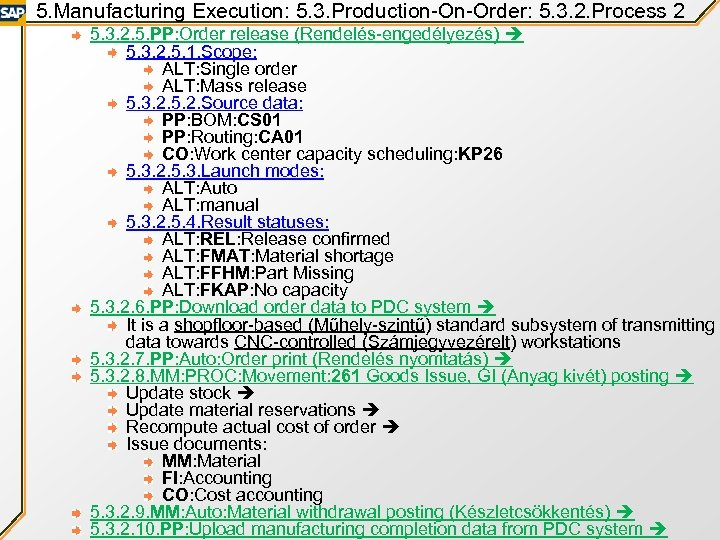 5. Manufacturing Execution: 5. 3. Production-On-Order: 5. 3. 2. Process 2 5. 3. 2.