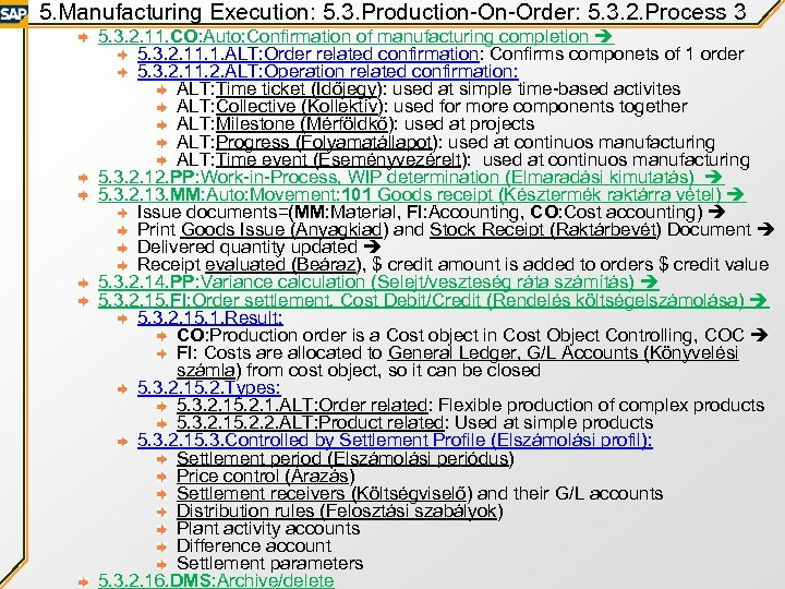 5. Manufacturing Execution: 5. 3. Production-On-Order: 5. 3. 2. Process 3 5. 3. 2.