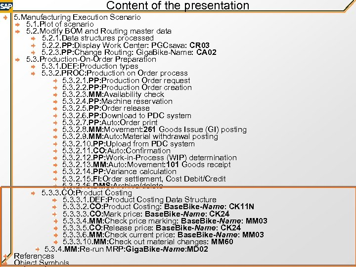 Content of the presentation 5. Manufacturing Execution Scenario 5. 1. Plot of scenario 5.