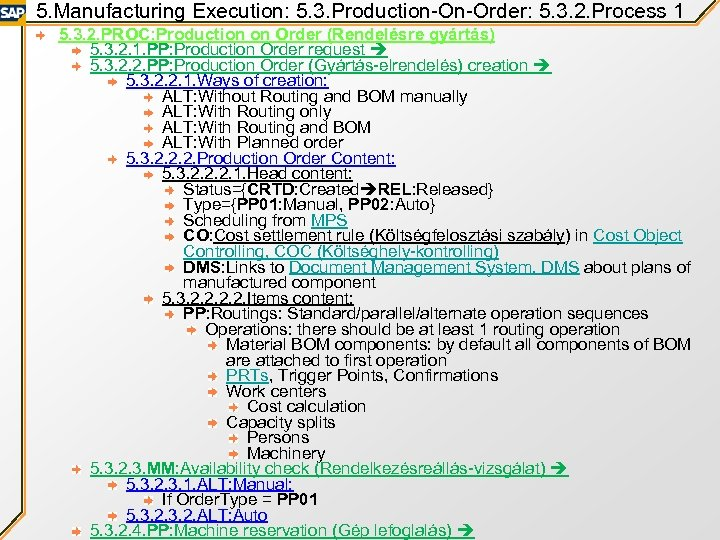 5. Manufacturing Execution: 5. 3. Production-On-Order: 5. 3. 2. Process 1 5. 3. 2.