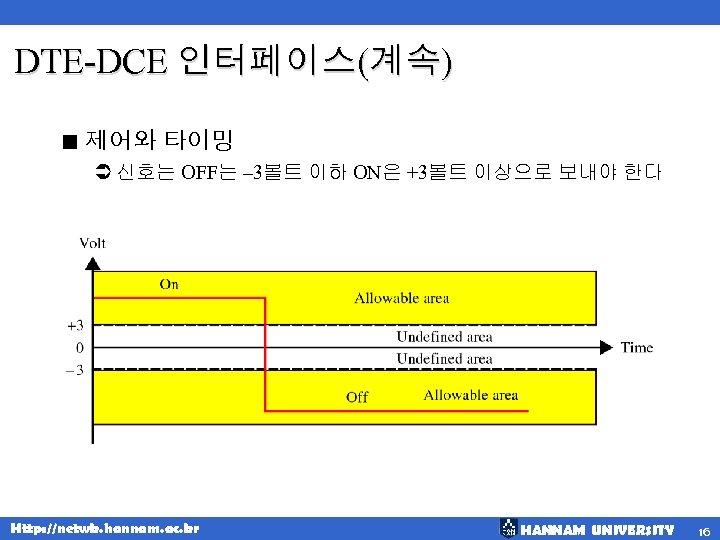 DTE-DCE 인터페이스(계속) < 제어와 타이밍 Ü 신호는 OFF는 – 3볼트 이하 ON은 +3볼트 이상으로
