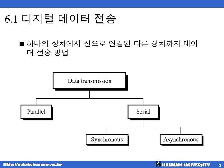 6. 1 디지털 데이터 전송 < 하나의 장치에서 선으로 연결된 다른 장치까지 데이 터