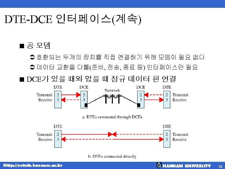 DTE-DCE 인터페이스(계속) < 공 모뎀 Ü 호환되는 두개의 장치를 직접 연결하기 위해 모뎀이 필요