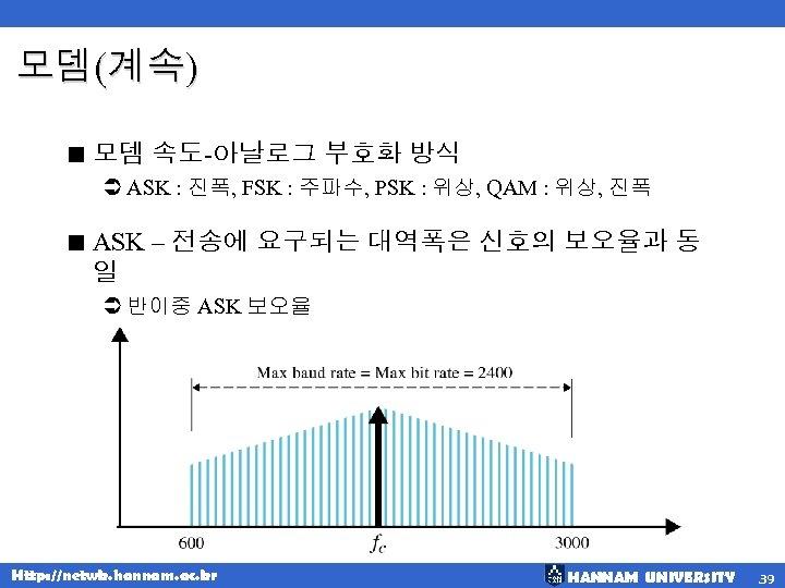 모뎀(계속) < 모뎀 속도-아날로그 부호화 방식 Ü ASK : 진폭, FSK : 주파수, PSK