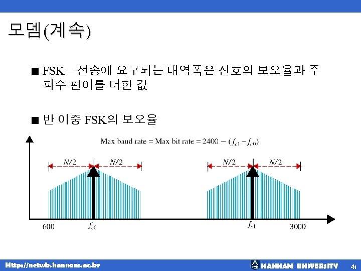 모뎀(계속) < FSK – 전송에 요구되는 대역폭은 신호의 보오율과 주 파수 편이를 더한 값