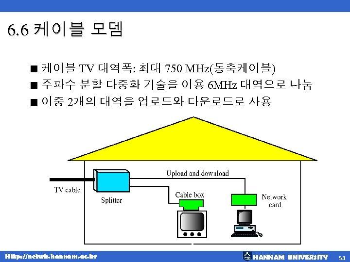 6. 6 케이블 모뎀 < 케이블 TV 대역폭: 최대 750 MHz(동축케이블) < 주파수 분할