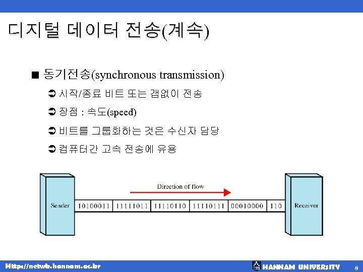 디지털 데이터 전송(계속) < 동기전송(synchronous transmission) Ü 시작/종료 비트 또는 갭없이 전송 Ü 장점