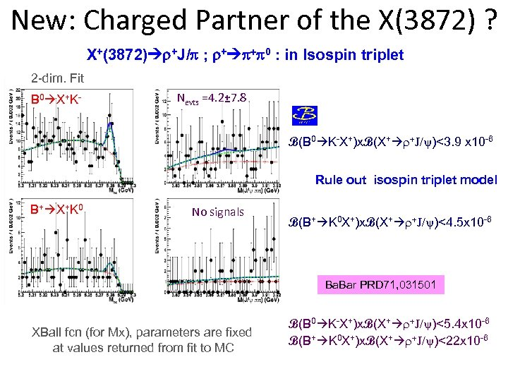 New: Charged Partner of the X(3872) ? X+(3872) r+J/ ; r+ + 0 :