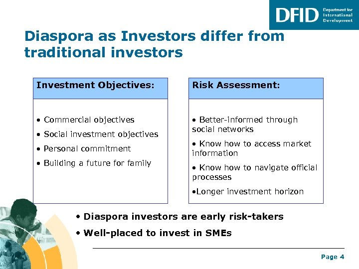 Diaspora as Investors differ from traditional investors Investment Objectives: Risk Assessment: • Commercial objectives