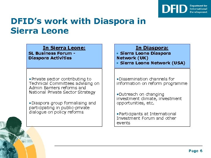DFID's work with Diaspora in Sierra Leone In Sierra Leone: In Diaspora: SL Business