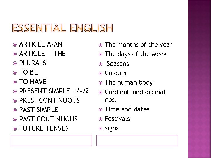 ARTICLE A-AN ARTICLE THE PLURALS TO BE TO HAVE PRESENT SIMPLE +/-/? PRES. CONTINUOUS
