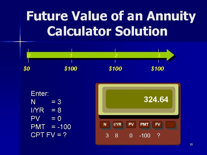 Future Value of an Annuity Calculator Solution 0 $0 1 2 3 $100 Enter: