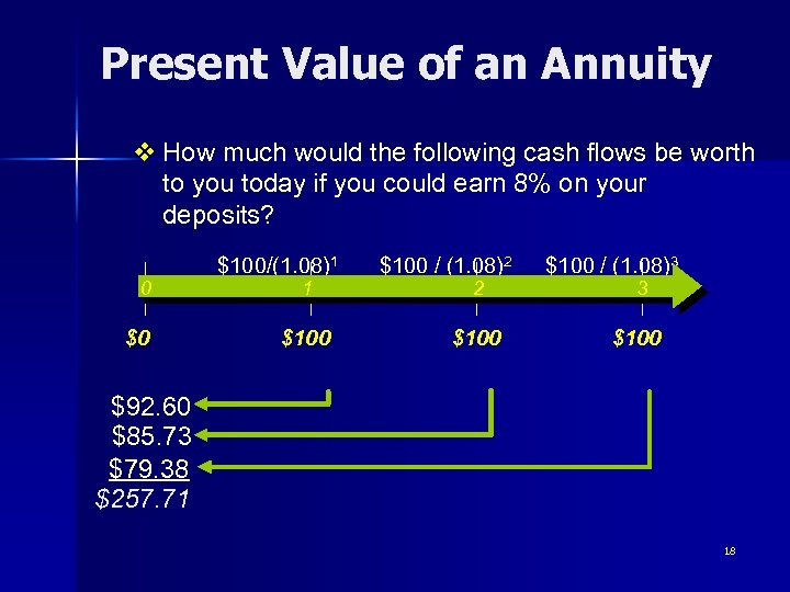 Present Value of an Annuity v How much would the following cash flows be