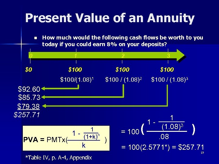 Present Value of an Annuity n 0 $0 How much would the following cash
