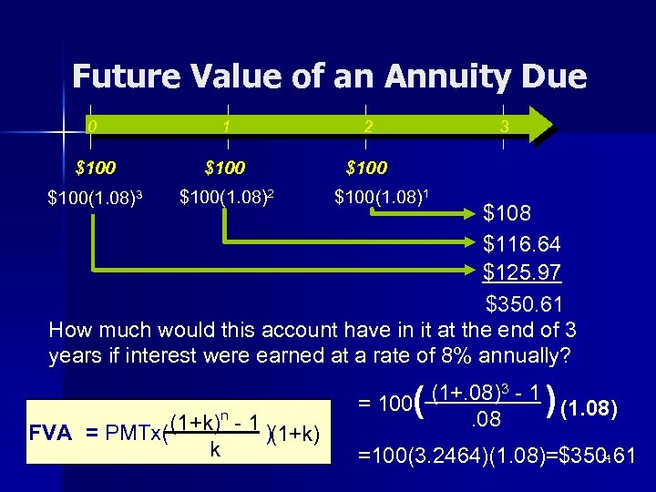 Future Value of an Annuity Due 0 1 2 $100(1. 08)3 $100(1. 08)2 3