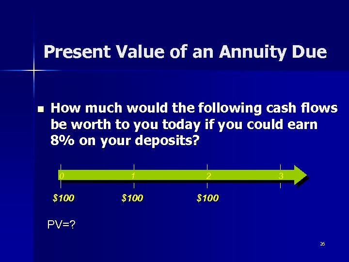 Present Value of an Annuity Due n How much would the following cash flows