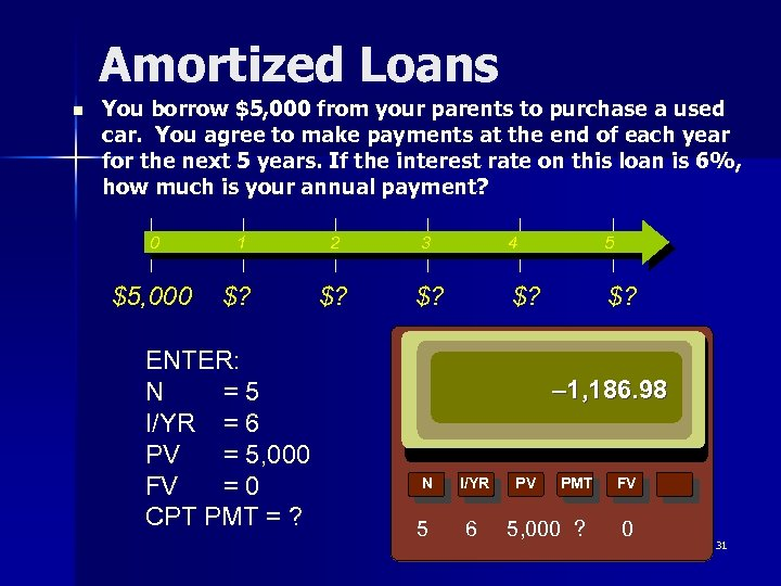 Amortized Loans n You borrow $5, 000 from your parents to purchase a used