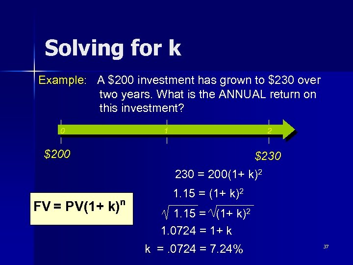 Solving for k Example: A $200 investment has grown to $230 over two years.