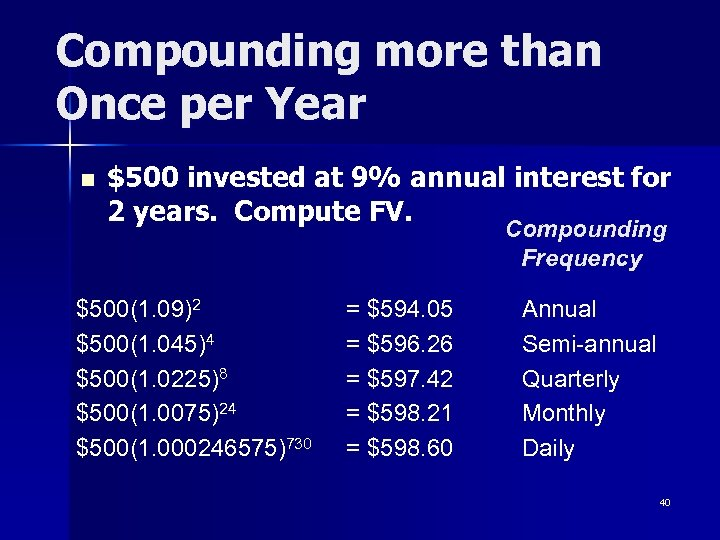Compounding more than Once per Year n $500 invested at 9% annual interest for