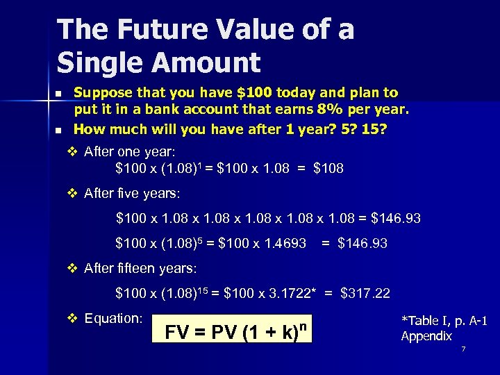 The Future Value of a Single Amount n n Suppose that you have $100