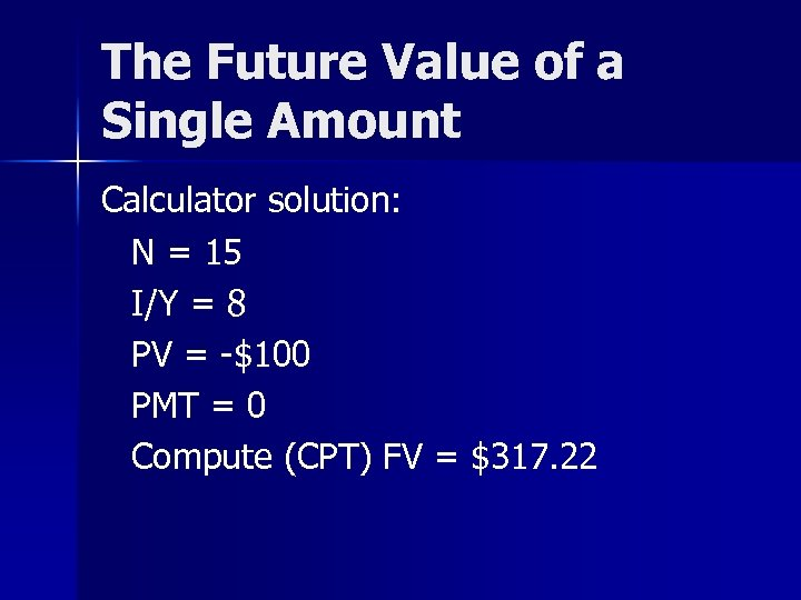 The Future Value of a Single Amount Calculator solution: N = 15 I/Y =