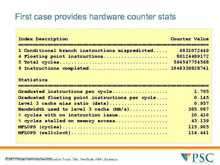 First case provides hardware counter stats Index Description Counter Value ================================= 1 Conditional branch