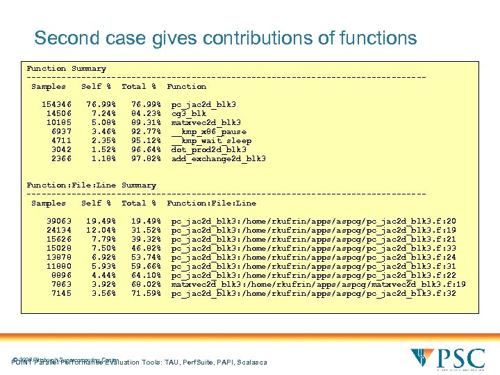 Second case gives contributions of functions Function Summary ----------------------------------------Samples Self % Total % Function
