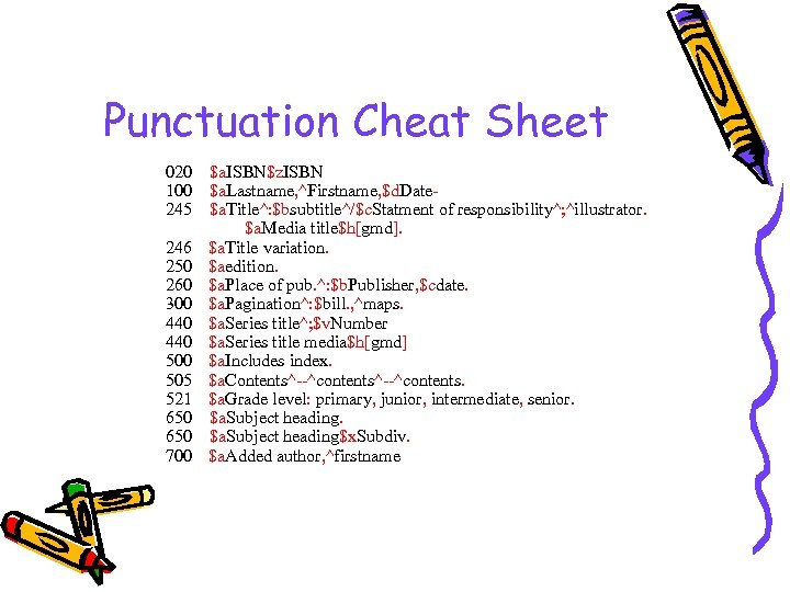 Punctuation Cheat Sheet 020 $a. ISBN$z. ISBN 100 $a. Lastname, ^Firstname, $d. Date 245
