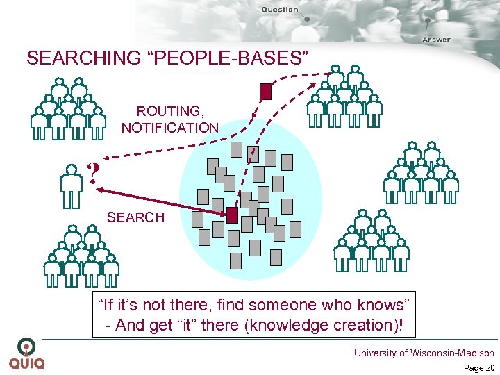 """SEARCHING """"PEOPLE-BASES"""" ROUTING, NOTIFICATION ? SEARCH """"If it's not there, find someone who knows"""""""