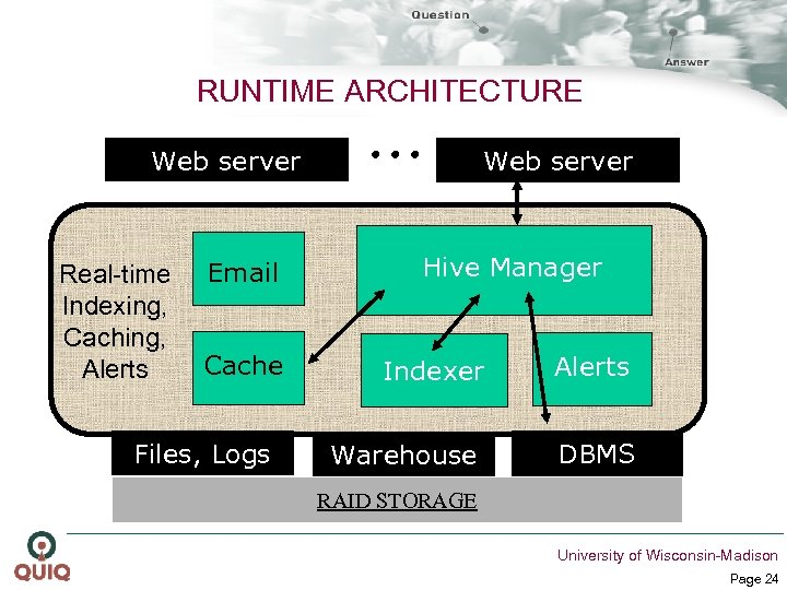 RUNTIME ARCHITECTURE Web server Real-time Indexing, Caching, Alerts Email Cache Files, Logs Web server