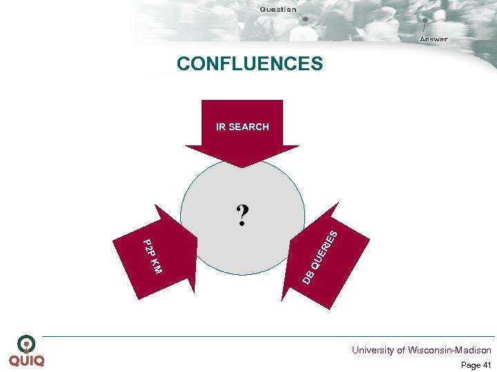 CONFLUENCES IR SEARCH UE KM DB Q P 2 P RIE S ? University