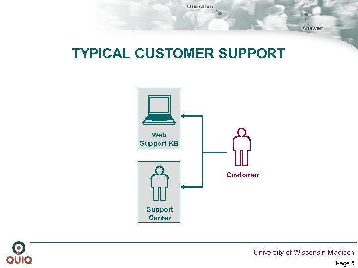 TYPICAL CUSTOMER SUPPORT Web Support KB Customer Support Center University of Wisconsin-Madison Page 5