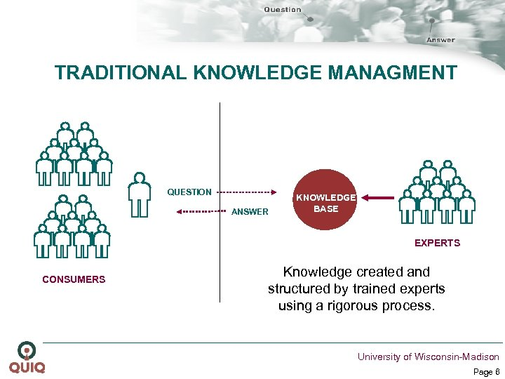 TRADITIONAL KNOWLEDGE MANAGMENT QUESTION ANSWER KNOWLEDGE BASE EXPERTS CONSUMERS Knowledge created and structured by
