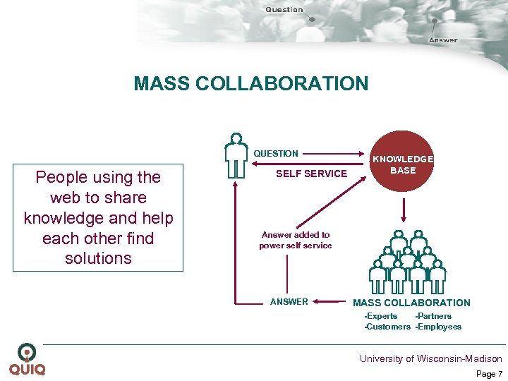 MASS COLLABORATION QUESTION People using the web to share knowledge and help each other