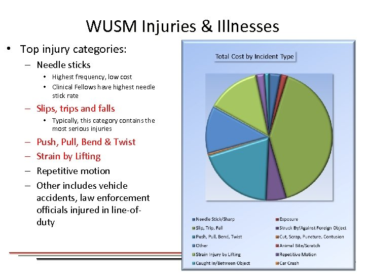 WUSM Injuries & Illnesses • Top injury categories: – Needle sticks • Highest frequency,