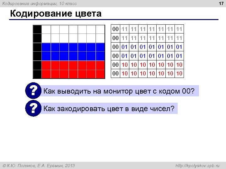 17 Кодирование информации, 10 класс Кодирование цвета 00 11 11 11 11 00 01