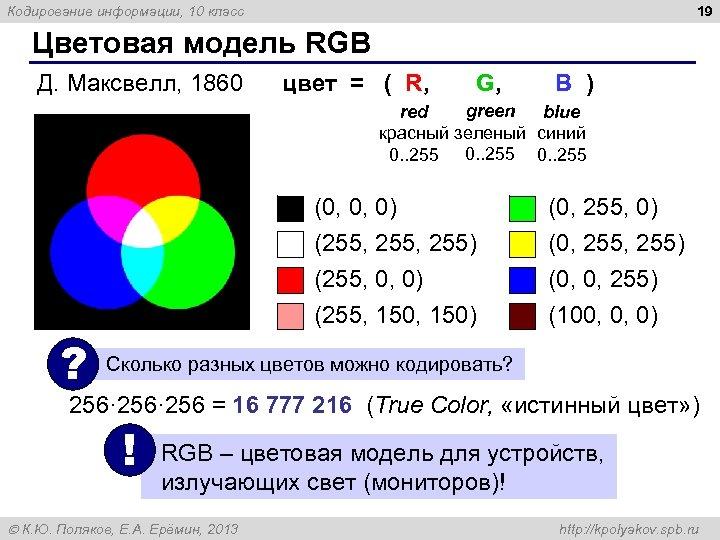 19 Кодирование информации, 10 класс Цветовая модель RGB Д. Максвелл, 1860 цвет = (
