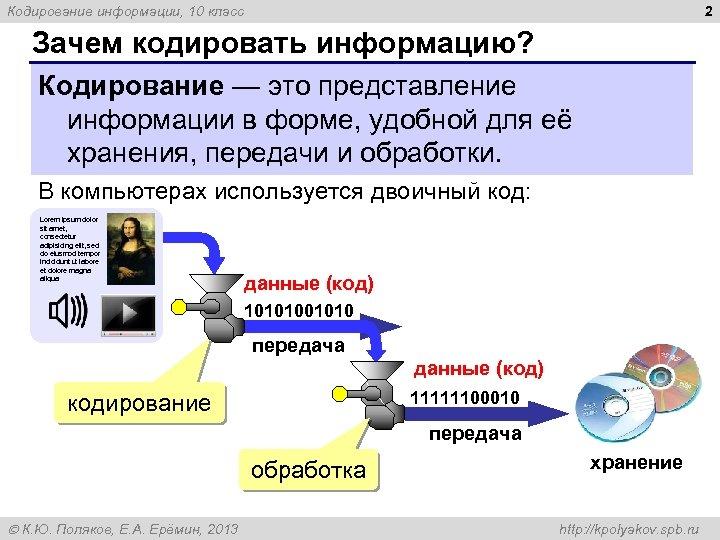 2 Кодирование информации, 10 класс Зачем кодировать информацию? Кодирование — это представление информации в