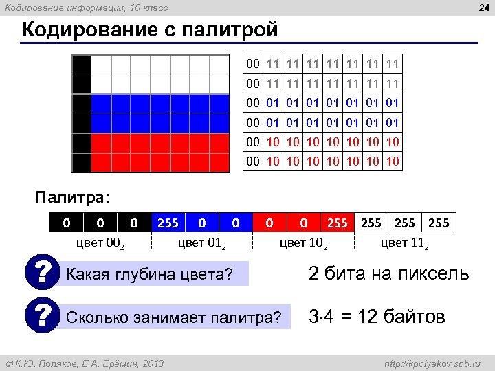24 Кодирование информации, 10 класс Кодирование с палитрой 00 11 11 11 11 00