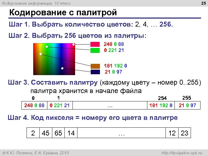 25 Кодирование информации, 10 класс Кодирование с палитрой Шаг 1. Выбрать количество цветов: 2,